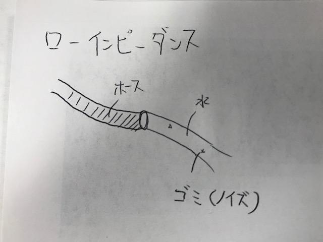 f:id:shima_c_rinkuu:20180723170003j:plain