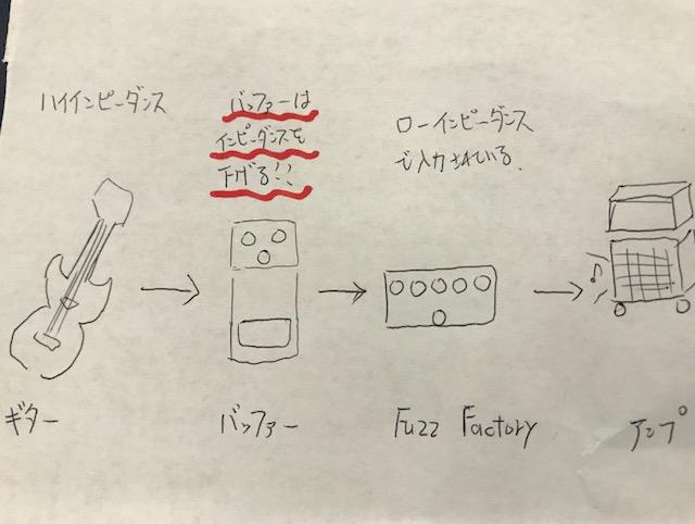 f:id:shima_c_rinkuu:20180723190121j:plain