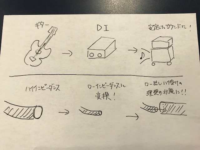 f:id:shima_c_rinkuu:20180727170348j:plain