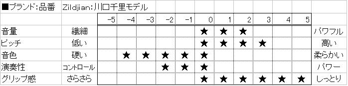 f:id:shima_c_sapporo-h:20160305021806p:plain