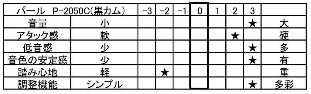 f:id:shima_c_sapporo:20160228203436j:plain