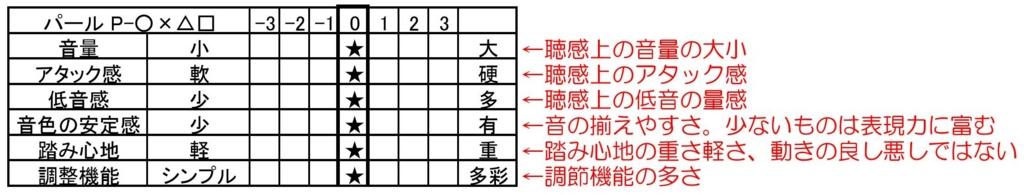 f:id:shima_c_sapporo:20160310160750j:plain