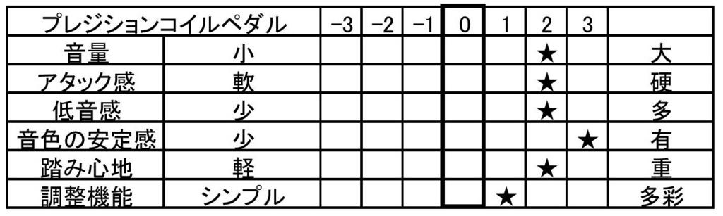 f:id:shima_c_sapporo:20160526222330j:plain