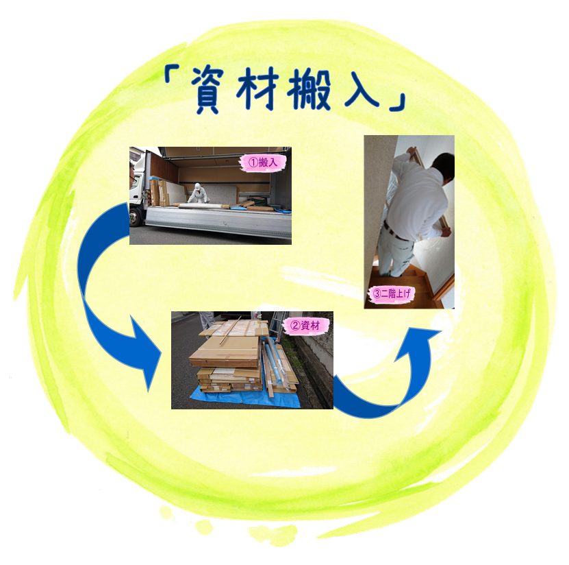 f:id:shima_c_sennan:20170128152849p:plain