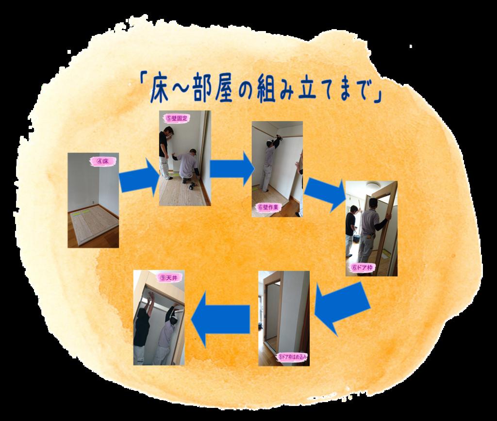 f:id:shima_c_sennan:20170130164459p:plain