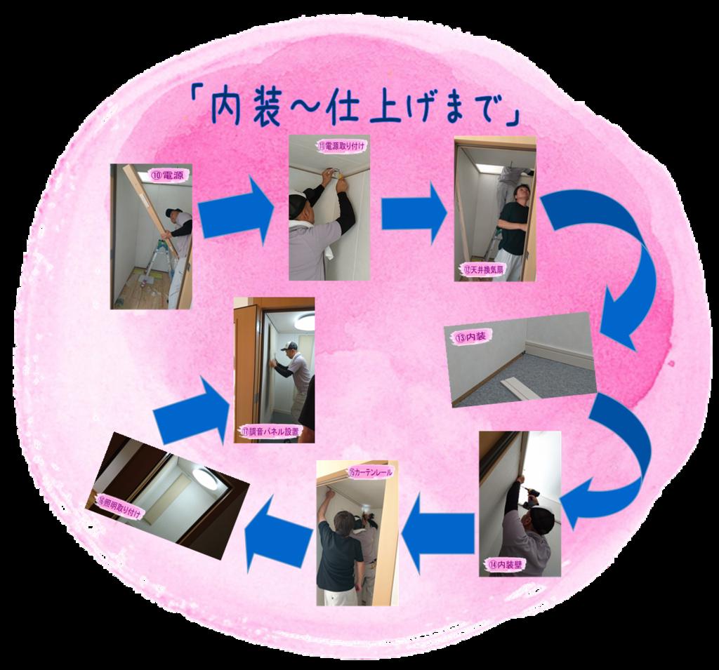 f:id:shima_c_sennan:20170130200422p:plain