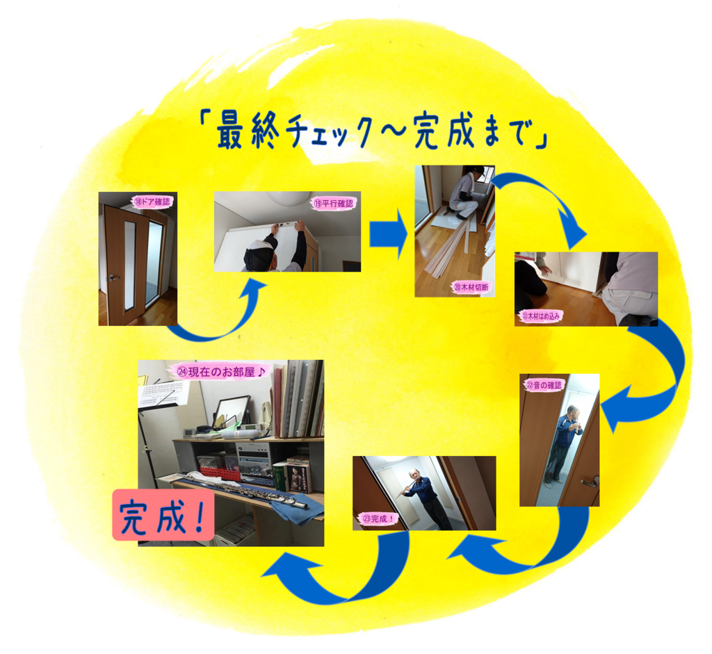 f:id:shima_c_sennan:20170130202444p:plain