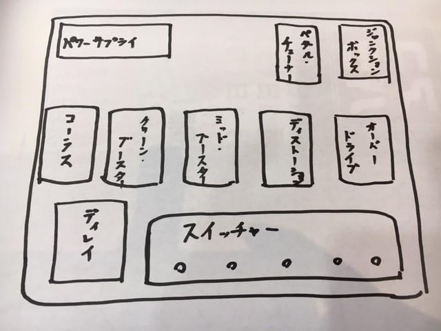 f:id:shima_c_sennan:20180403172644j:plain