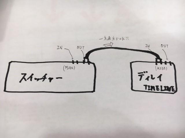 f:id:shima_c_sennan:20180414194459j:plain