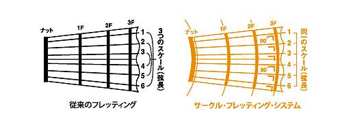 f:id:shima_c_shinjuku:20171125210117j:plain