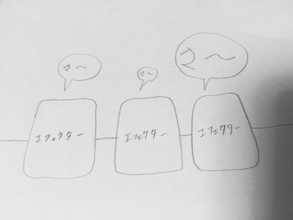 f:id:shima_c_umeda:20160329180442j:plain