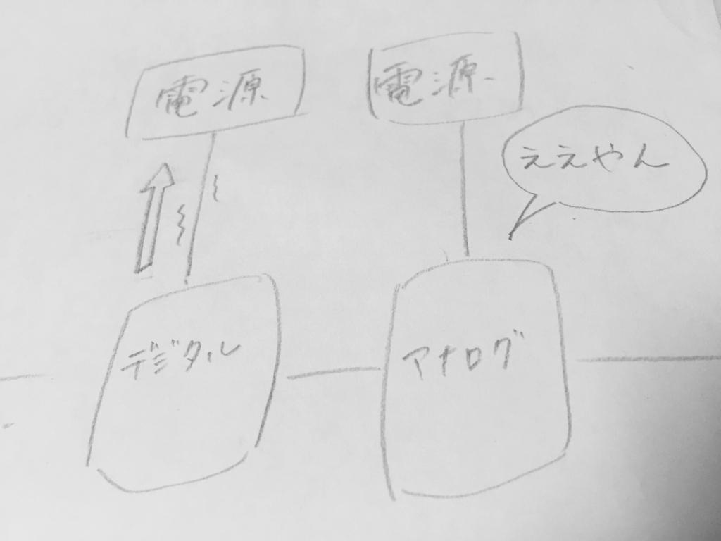 f:id:shima_c_umeda:20160329180831j:plain