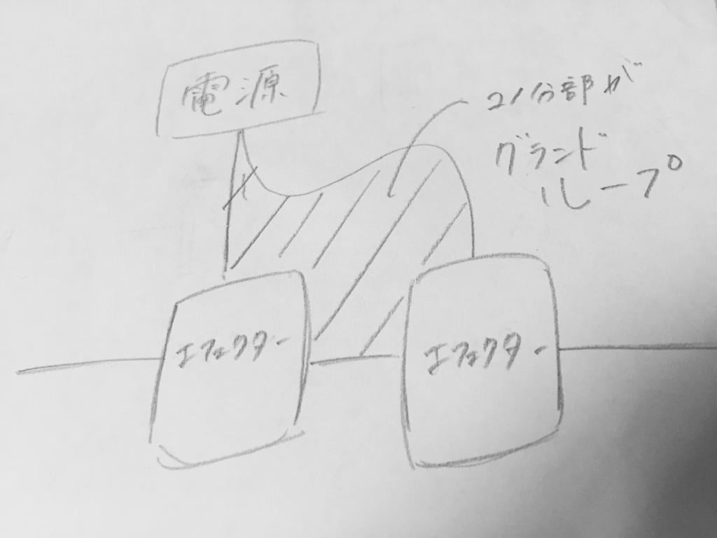 f:id:shima_c_umeda:20160329180912j:plain