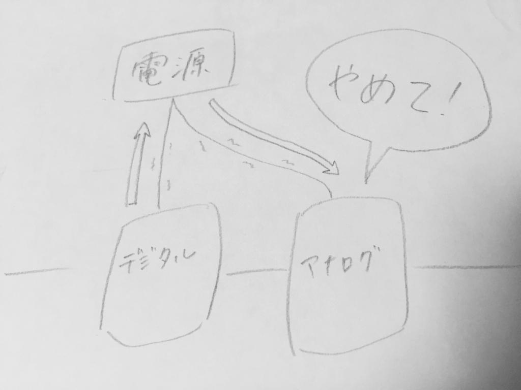 f:id:shima_c_umeda:20160329181007j:plain