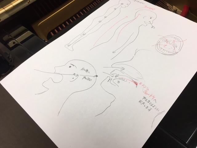 f:id:shima_c_umeda:20160627204824j:plain