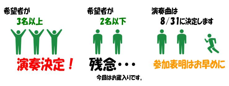 f:id:shima_c_yokosuka:20180527173408p:plain
