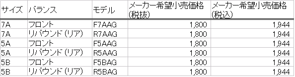 f:id:shima_drum:20160530120311p:plain