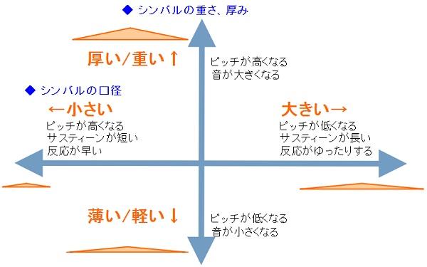 f:id:shima_drum:20160819165311j:plain