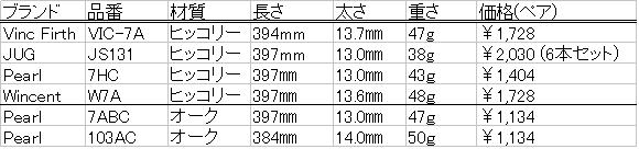 f:id:shima_drum:20161021155301p:plain