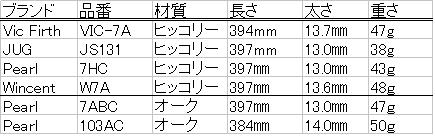 f:id:shima_drum:20161103161236p:plain