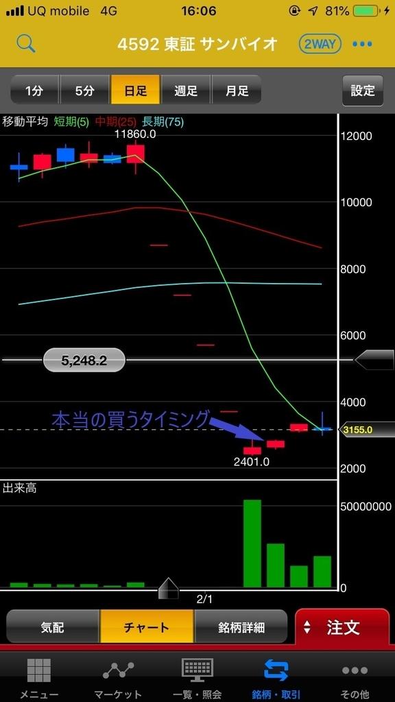 f:id:shima_tatsuya:20190208171047j:plain