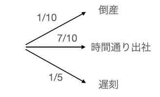f:id:shimaby:20210116203819p:plain