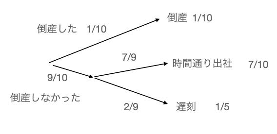 f:id:shimaby:20210116205101p:plain
