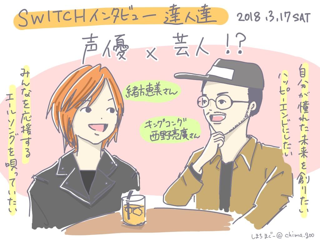 f:id:shimachi122:20180318221734j:plain