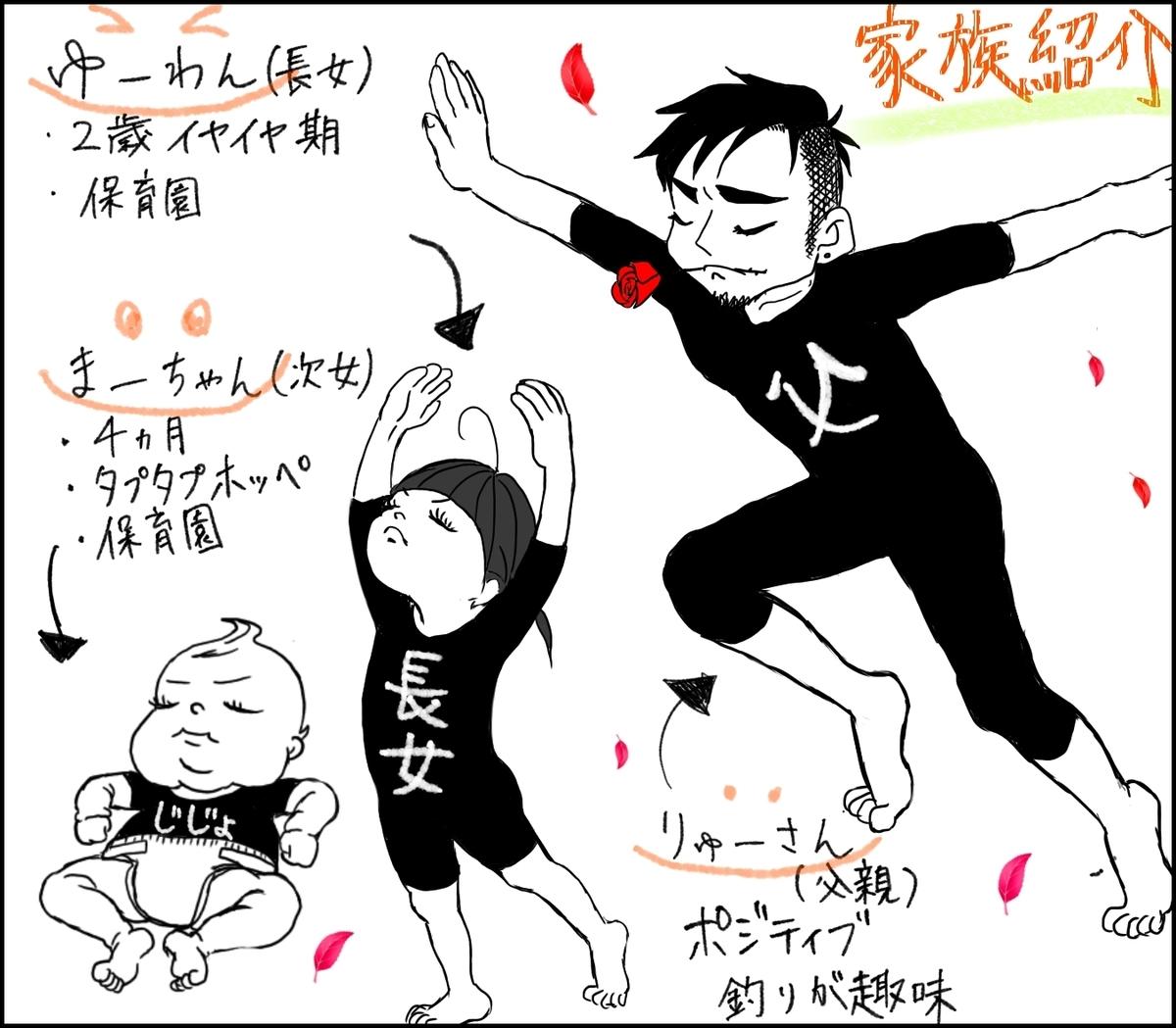 f:id:shimachiyo:20210403023927j:plain