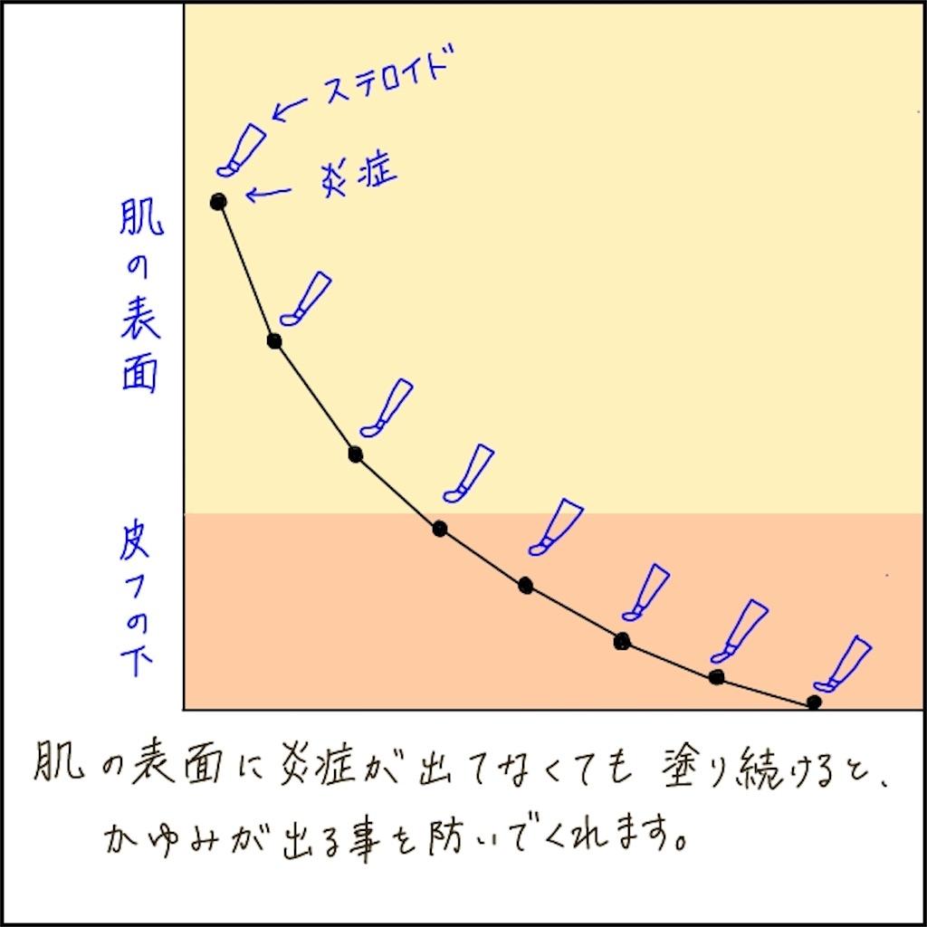 f:id:shimachiyo:20210423011120j:plain