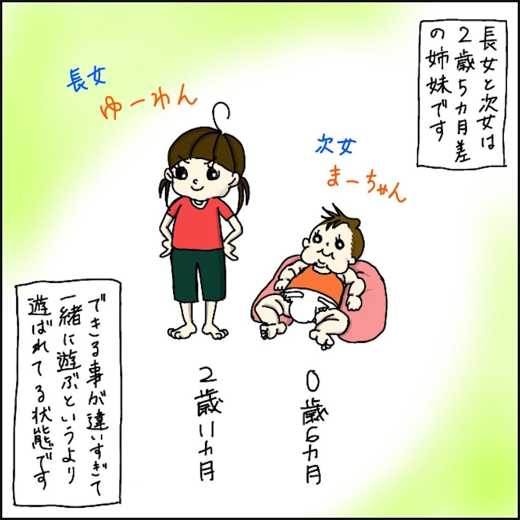 f:id:shimachiyo:20210603020129j:plain
