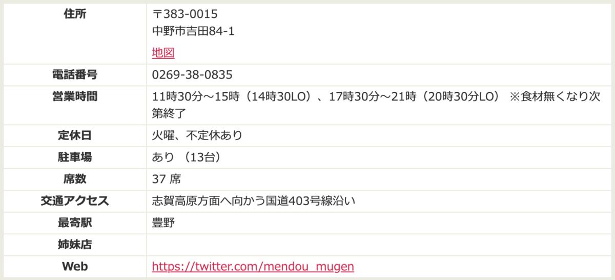 f:id:shimada831:20201017095938p:plain