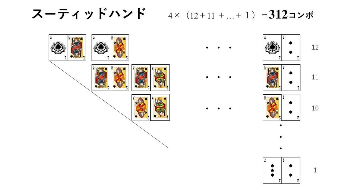 f:id:shimadajp:20200328121134j:plain