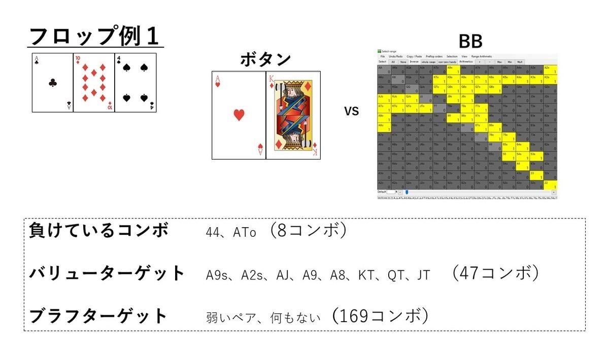 f:id:shimadajp:20200329004734j:plain