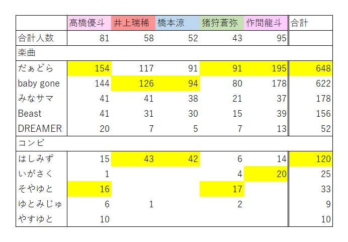 f:id:shimahiyo:20190205235735p:plain
