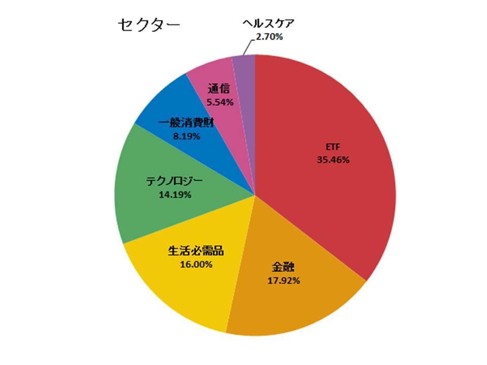 f:id:shimajirou37:20180114172730j:plain