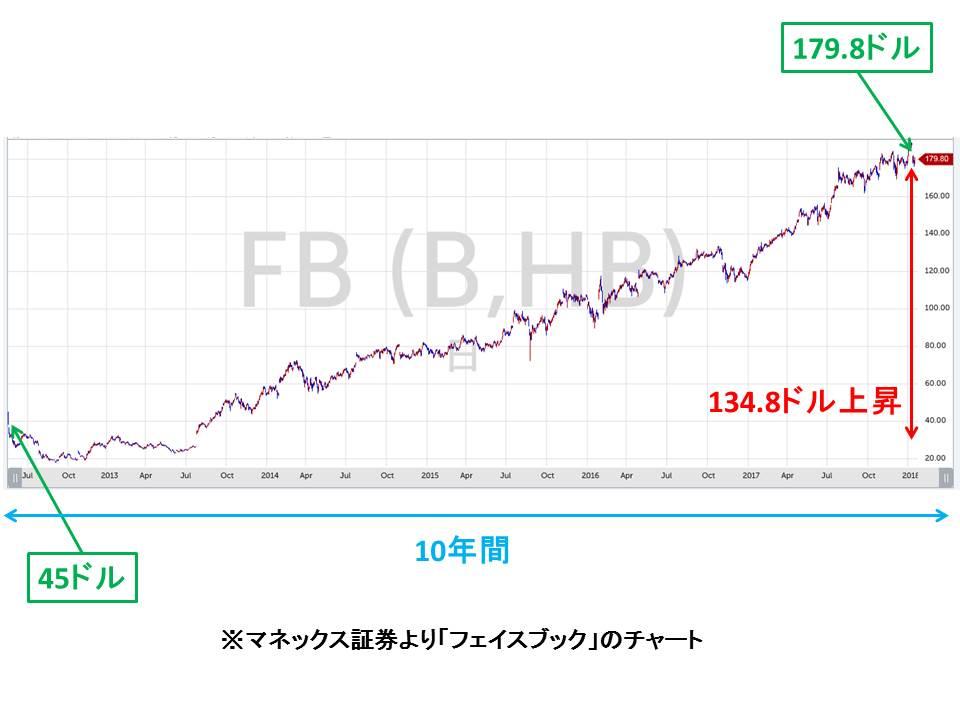 f:id:shimajirou37:20180119204235j:plain