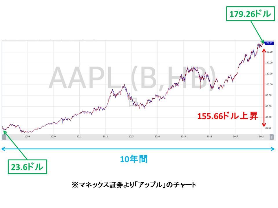 f:id:shimajirou37:20180119204321j:plain