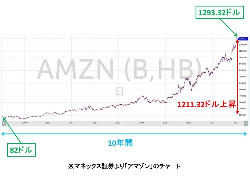 f:id:shimajirou37:20180119204345j:plain