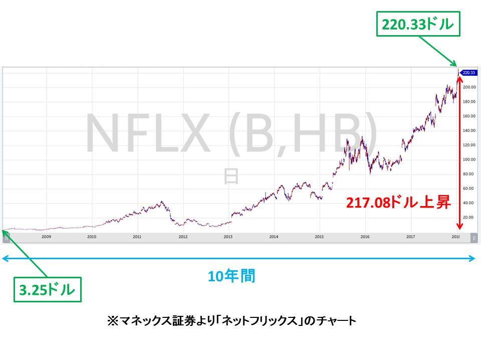f:id:shimajirou37:20180119204727j:plain