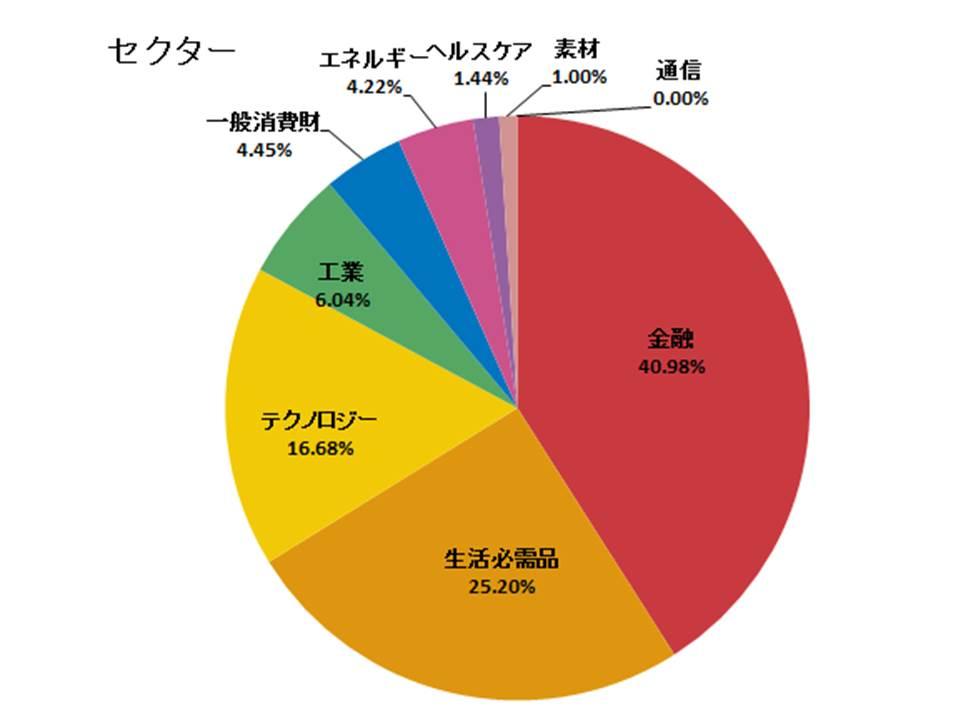 f:id:shimajirou37:20180126221947j:plain