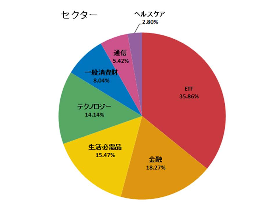 f:id:shimajirou37:20180127073446j:plain