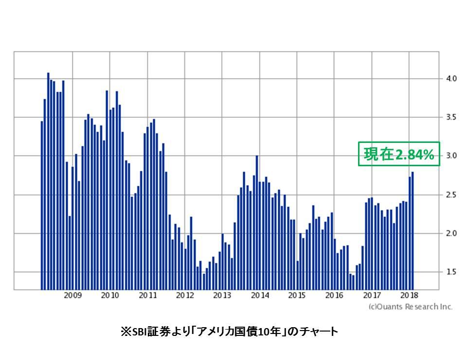 f:id:shimajirou37:20180203085213j:plain