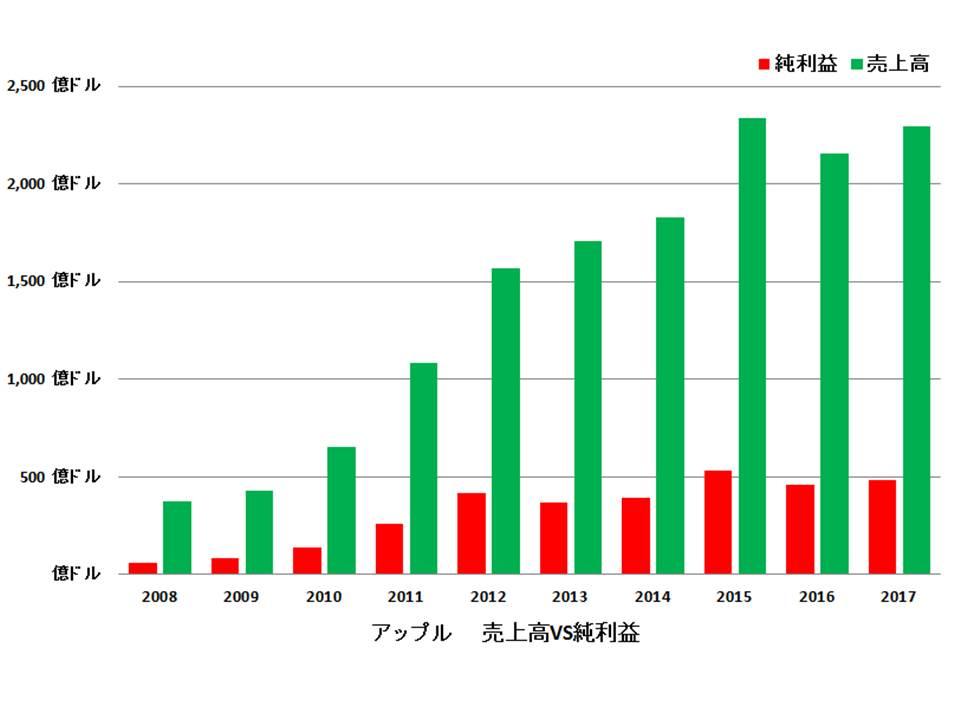 f:id:shimajirou37:20180227225517j:plain