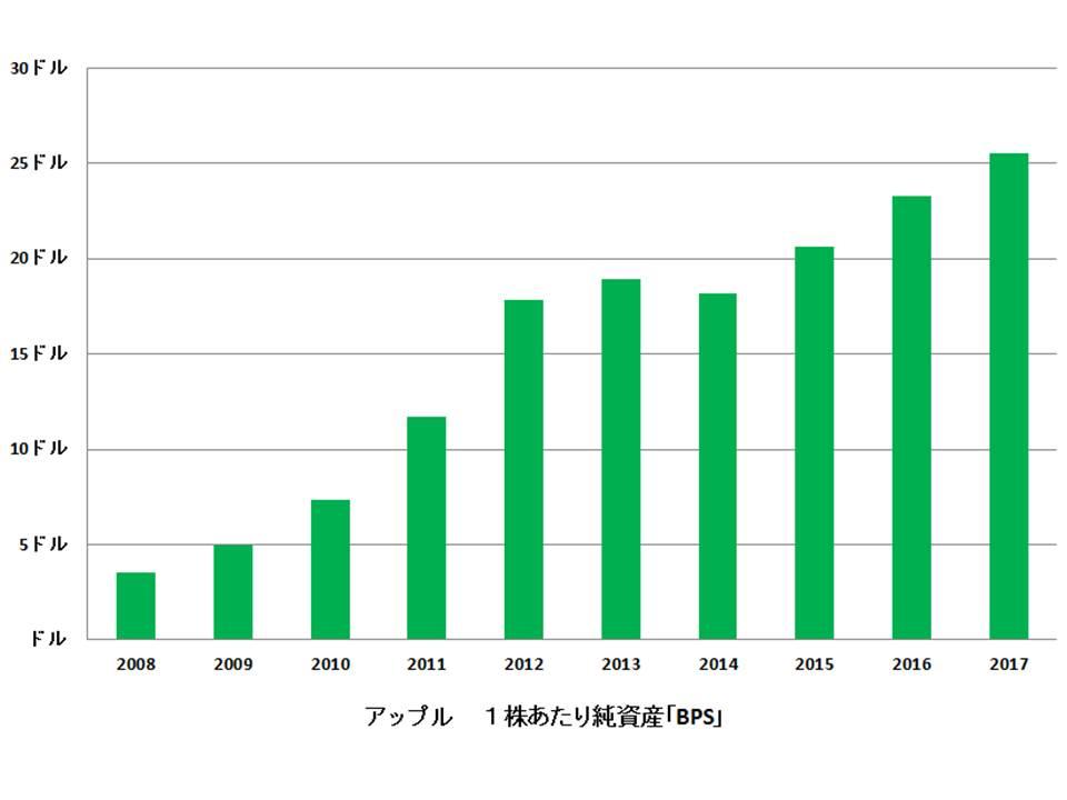 f:id:shimajirou37:20180303152949j:plain