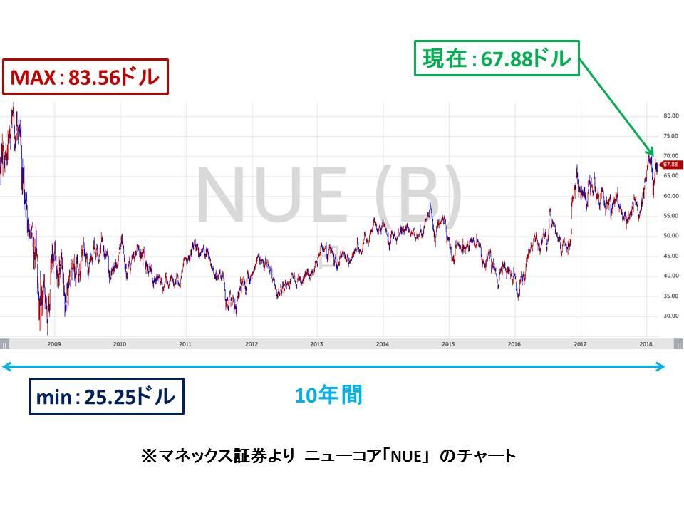 f:id:shimajirou37:20180303215233j:plain
