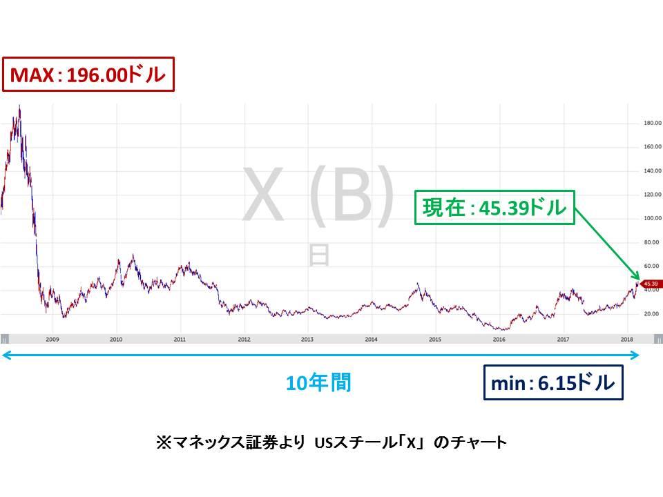 f:id:shimajirou37:20180303215251j:plain