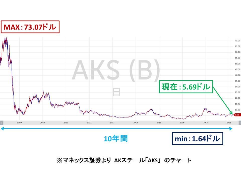 f:id:shimajirou37:20180303215323j:plain