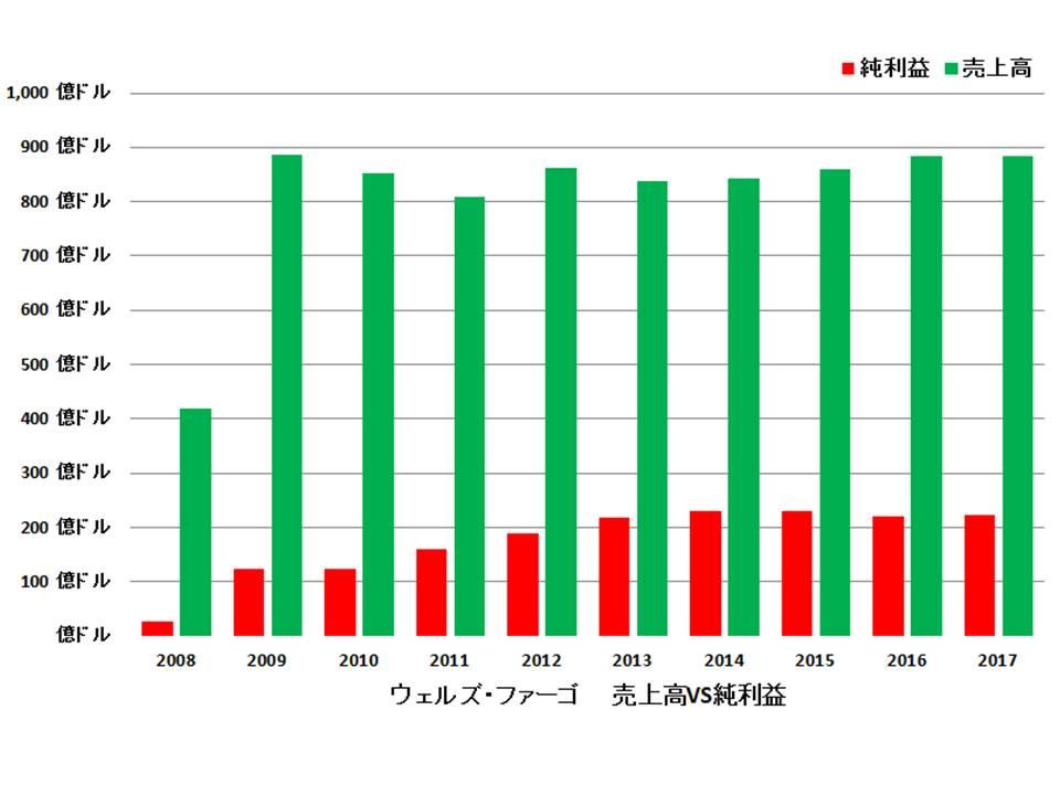f:id:shimajirou37:20180305224813j:plain