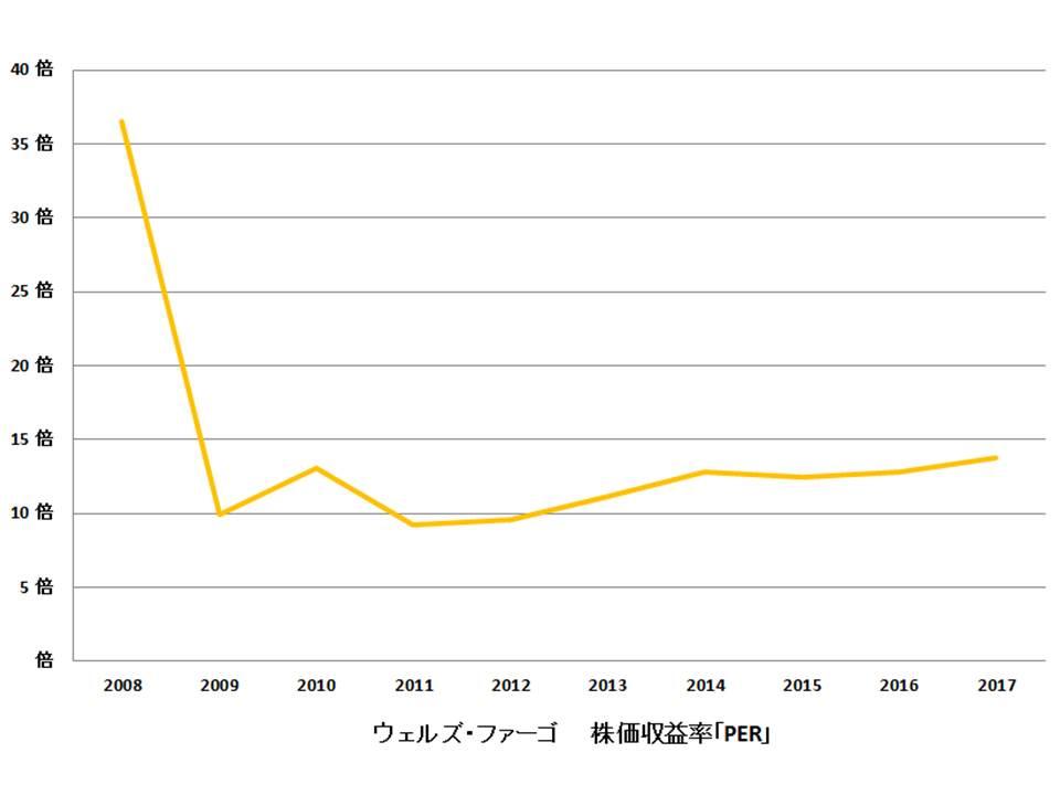 f:id:shimajirou37:20180309223501j:plain